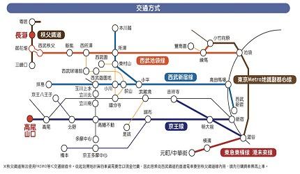 【速報】快搭上西武鐵道 ✕ 京王電鐵來趟東京「梅」景之旅吧!