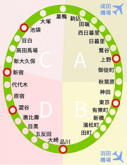 日本自由行東京旅遊飯店旅館全攻略指南與推薦住宿地點山手線分區