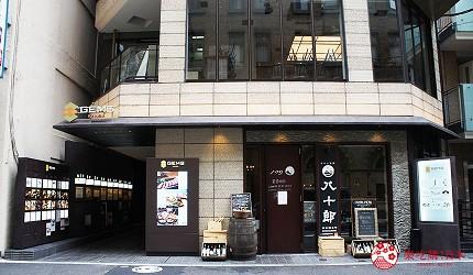 日本自由行美食推薦A5和牛餐廳「肉の匠 將泰庵」交通位置