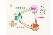 圖片來源:東急電鐵