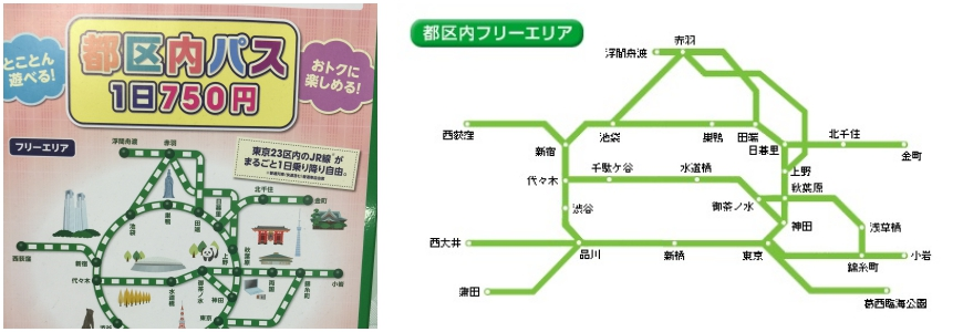JR東京市區一日券PASS東京都市地區通票