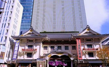 日本自由行東京一日遊景點行程安排推薦設計建築迷必訪隈研吾作品銀座歌舞伎座