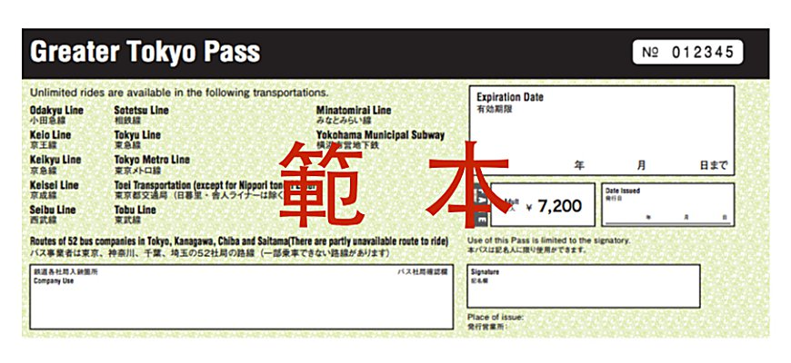 「Greater Tokyo Pass」可以前往東京都內與近郊的人氣熱門景點