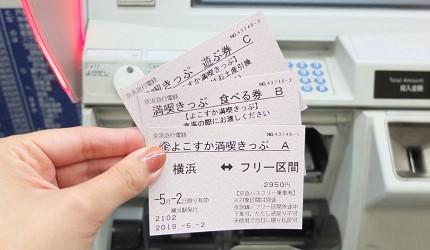 京急電鐵「橫須賀一日套票」