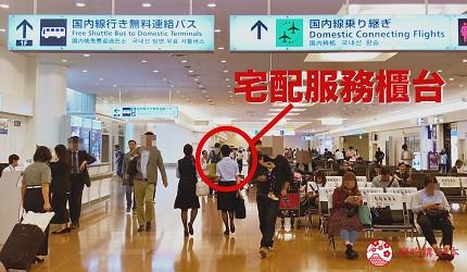 羽田機場行李寄送服務櫃檯