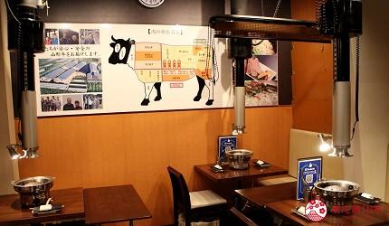 東京高田馬場燒肉激戰區的A5黑毛和牛絕品美味「吟まるJr.」的用餐空間環境