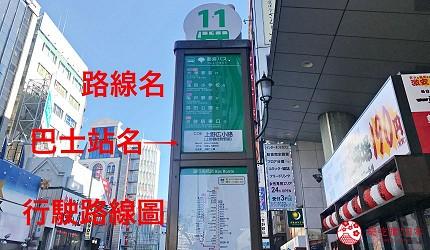 東京自由行交通都營巴士公車站牌路線圖