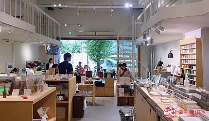 東京自由行景點淺草藏前雜貨文創「KONCENT」
