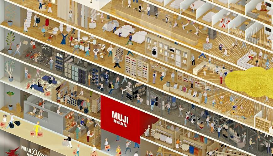 東京銀座新地標!日本最大「無印良品」限定商品、各樓亮點總整理