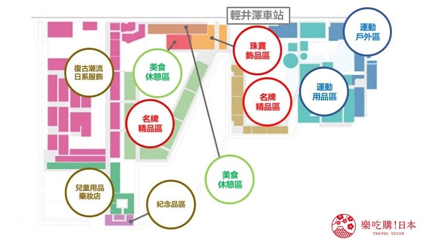 日本東京自由行輕井澤近郊一日遊長野購物伴手禮全攻略舊輕井澤銀座通榆樹街小鎮OUTLET必買看這篇「舊輕井澤銀座通」的OUTLET「輕井澤王子購物廣場」的購物地圖