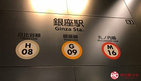 前往位於銀座地區,能一次吃遍日本三大和牛的和牛涮涮鍋「銀座しゃぶ輝」的三條鐵路匯集的「銀座站」
