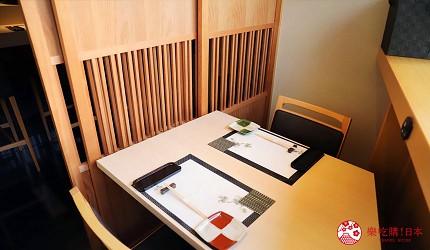 東京六本木必吃高級壽司「鮨 水月」的可看到六本木夜景的用餐包廂