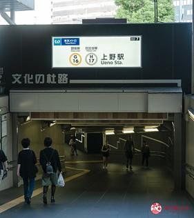 東京上野親子餐廳推薦じゅらくjuraku聚樂交通方式