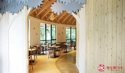 埼玉嚕嚕米主題公園MoominValleyPark入口區POUKAMA鬆餅餐廳lettula