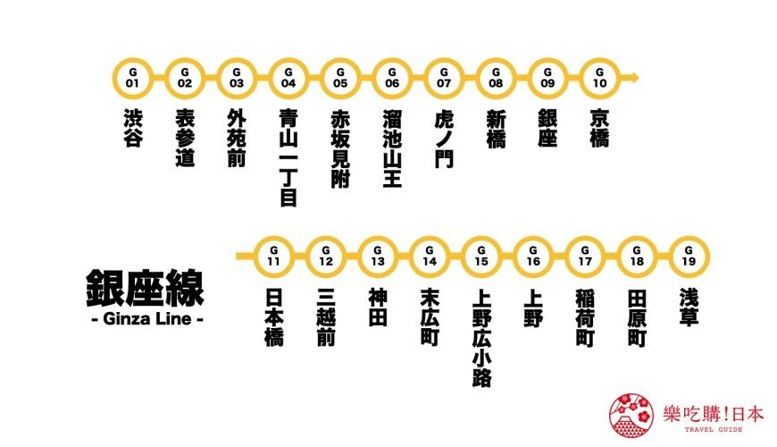 东京metro银座缐景点银座缐路缐图