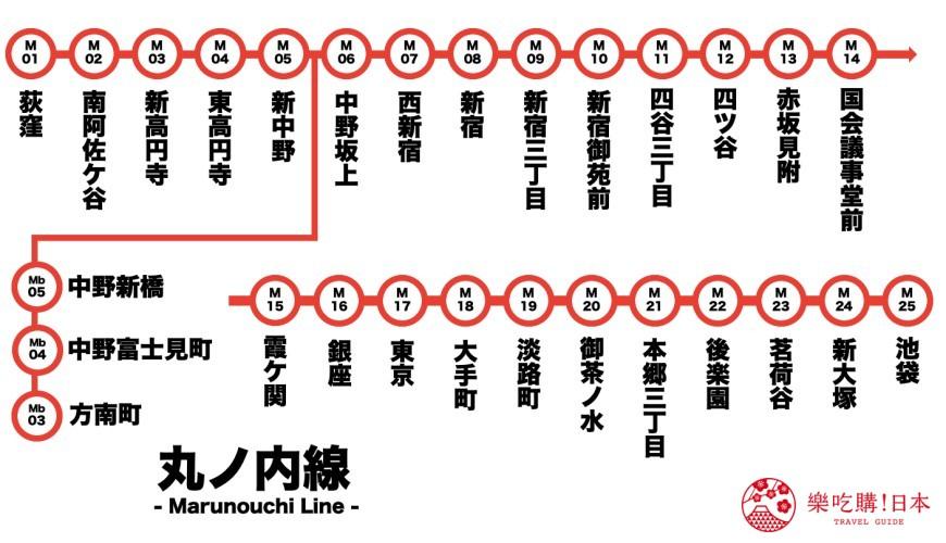 东京metro丸之内缐景点丸之内缐路缐图