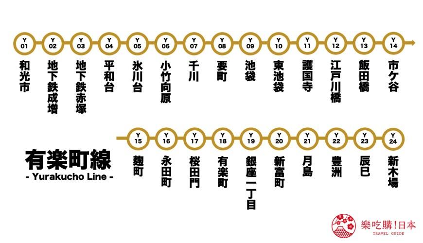 东京metro有乐町缐景点有乐町缐路缐图
