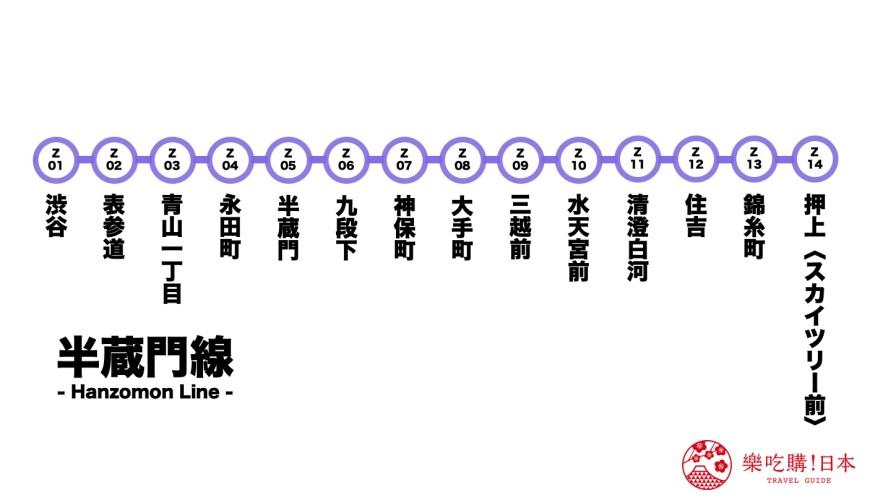 东京metro半藏门缐景点半藏门缐路缐图