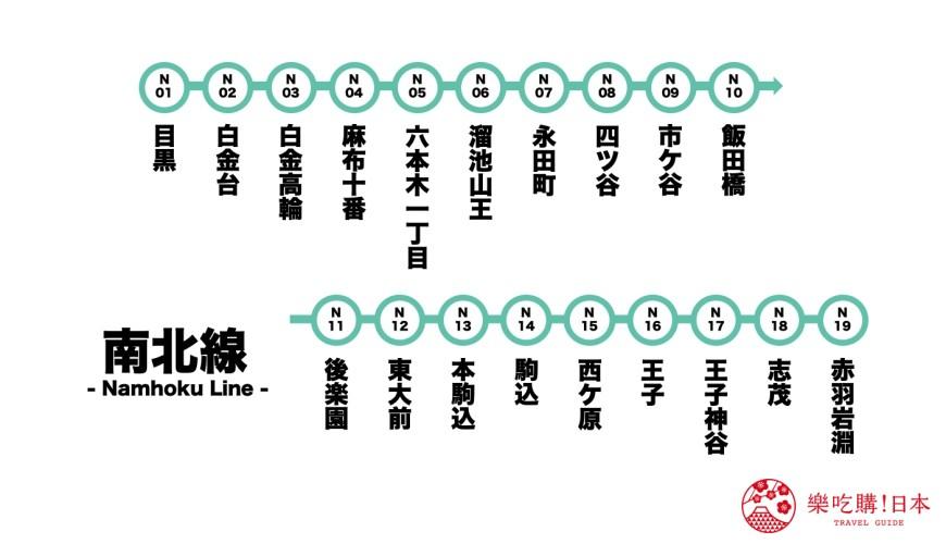 东京metro南北缐景点南北缐路缐图