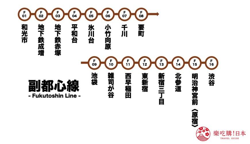 东京metro副都心缐景点副都心缐路缐图