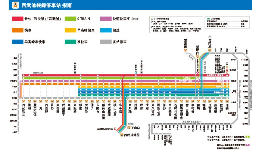 東京自由行旅遊東京交通系統與電車路線整理全攻略